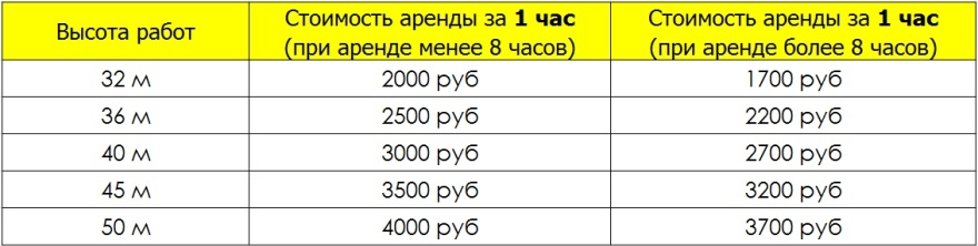 Аренда автовышки (АГП) до 50 метров